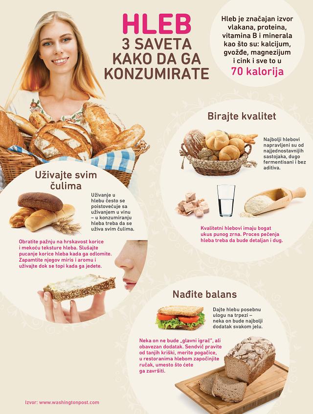 3 saveta kako da pravilno da jedete hleb