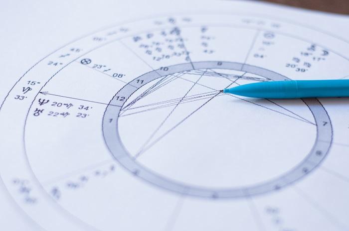 Astrologija- prevara, zabava, nauka ili nešto treće?