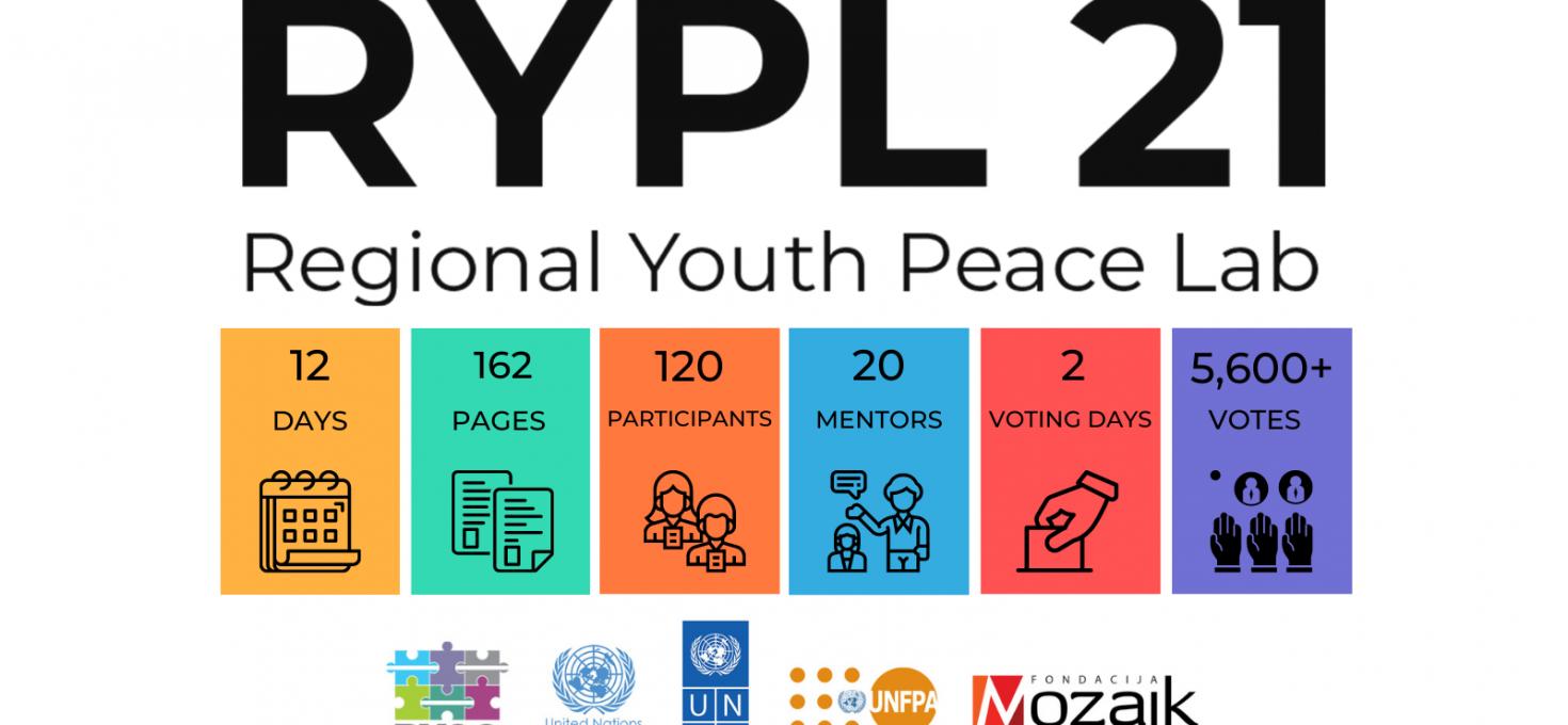 Uspešno završen Regional Youth Peace Lab 2021